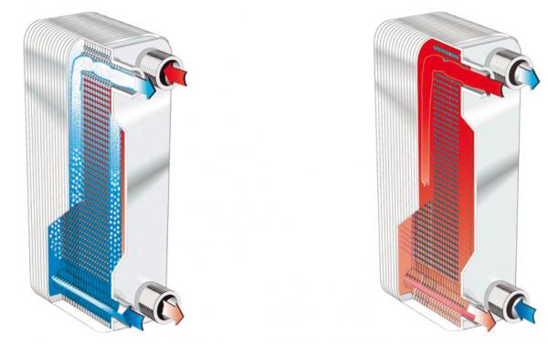 Пластинчатый меднопаянный теплообменник Пластинчатый теплообменник Tranter GL-145 P Подольск