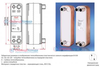 Пластинчатые теплообменники литература Кожухотрубный испаритель WTK DBE 495 Кострома