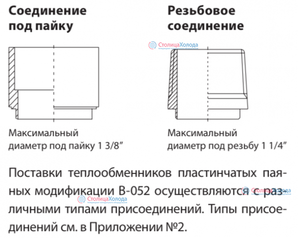 Теплообменник b3 052 20 схема включения теплообменник
