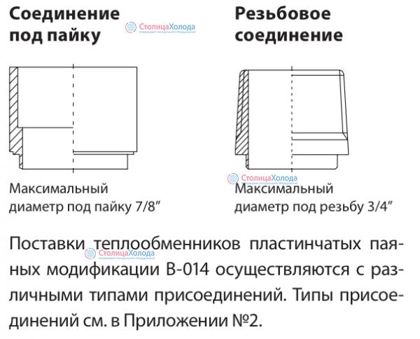 Теплообменника h Кожухотрубный испаритель WTK SCE 43 Каспийск