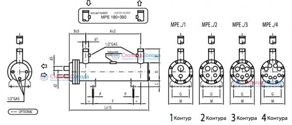 Кожухотрубный конденсатор ONDA SM 24 Минеральные Воды Пластинчатый теплообменник Sondex S14A (пищевой теплообменник) Новый Уренгой